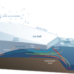Why is the Antarctic Ice Sheet melting?
